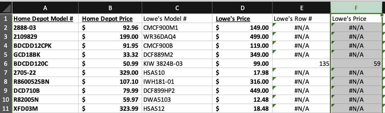 Price Match Column